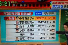 得票数イメージ